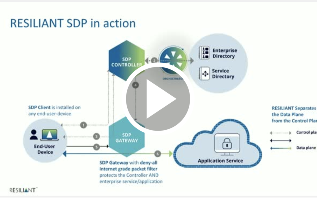 SDP – Trick or Treat – October 30, 2020